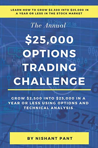 $25,000 Options Trading Challenge: Grow $2,500 into $25,000 in a year in the Stock Market using Options Trading and Technical Analysis