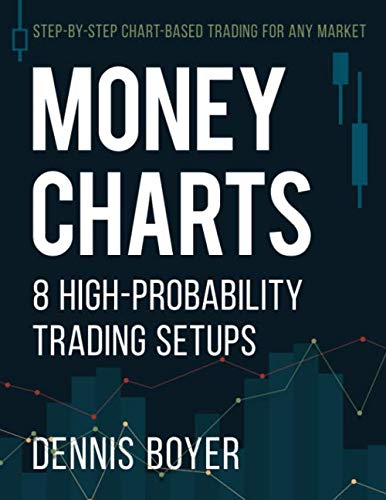 Money Charts: 8 High-Probability Trading Setups: Step-by-Step Chart-Based Trading for Any Market